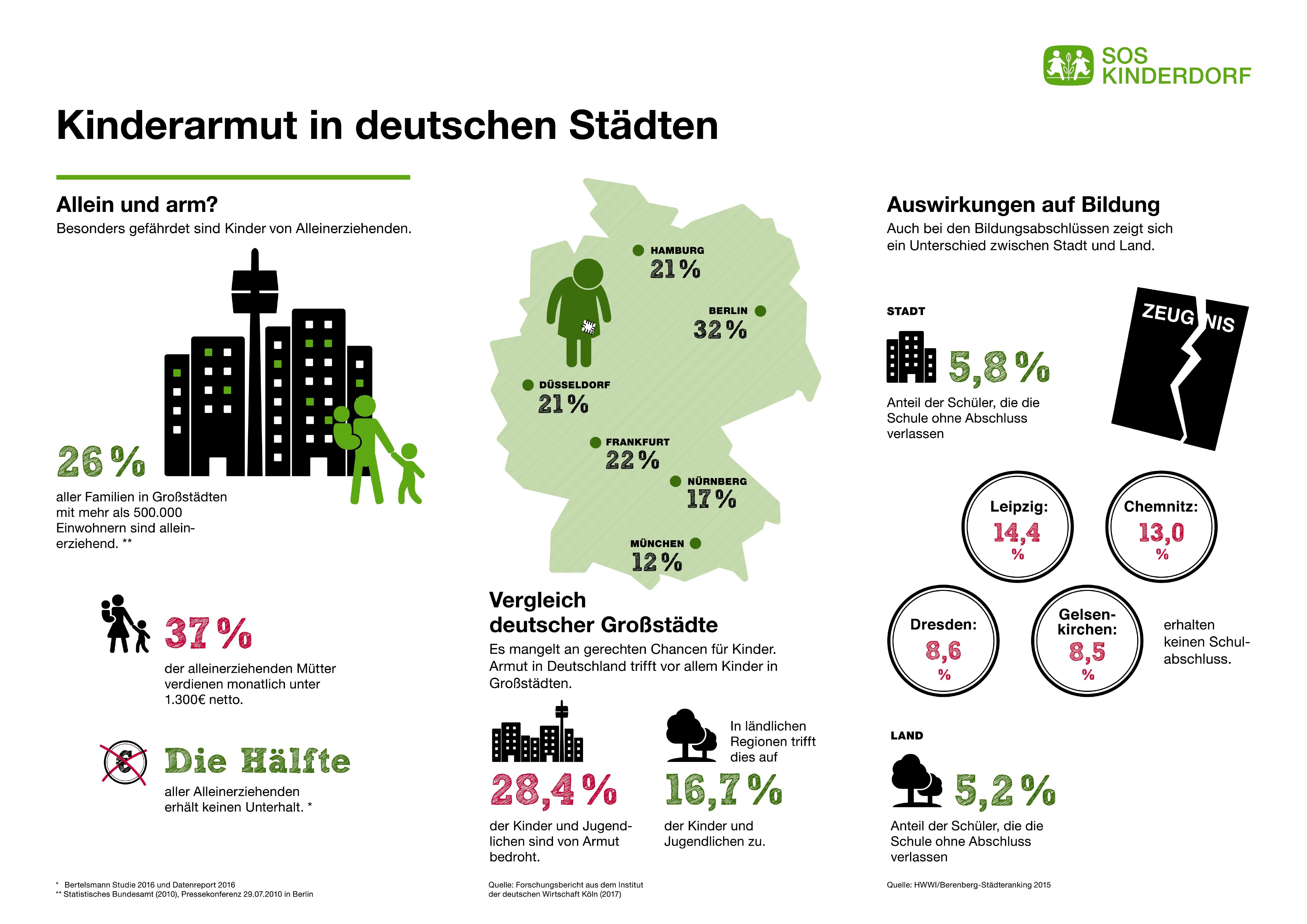 Ausländeranteil In Deutschen Gefängnissen